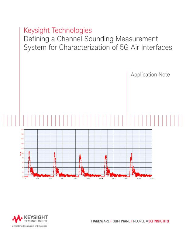 Channel-Sounding Measurement for 5G Air Interfaces Characterization
