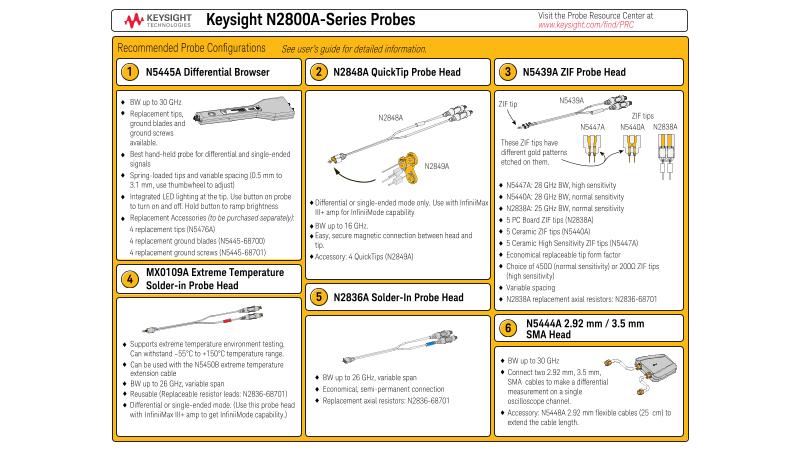 Keysight N2800A-Series Probes Configuration Card