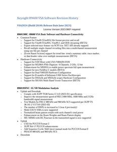 89600 VSA Revision History VSA2022 Update 0.2