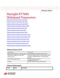 E7760A Wideband Transceiver Software Release Descriptions