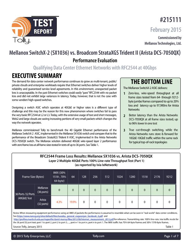Tolly Test Report-Mellanox 40GE ASIC Test Using IxNetwork