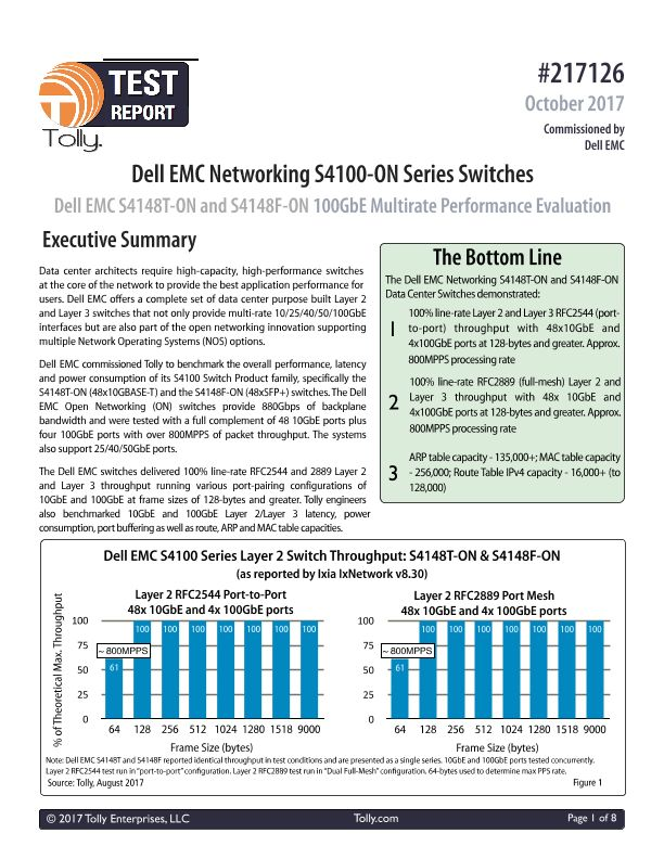 Tolly Test Report-Dell EMC Switch Test Using IxNetwork and Novus
