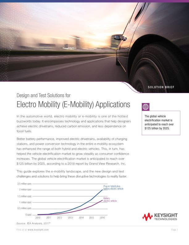 Design and Test Solutions for Electro Mobility (E-Mobility) Applications