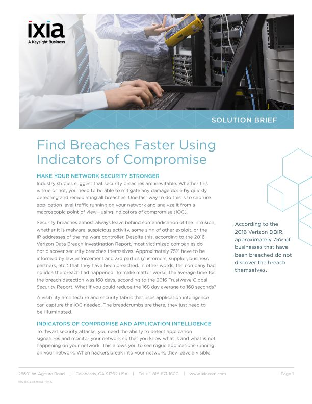 Find Breaches Faster with IOC