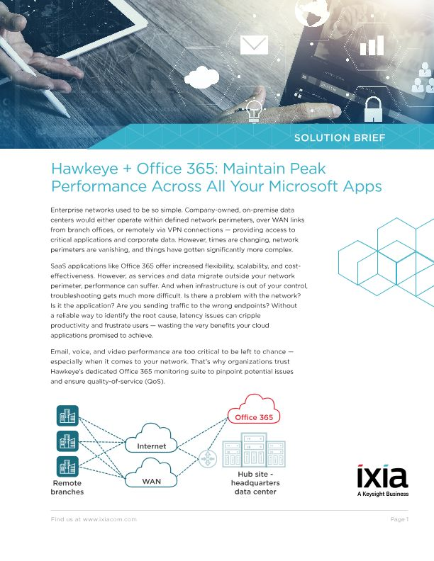 Hawkeye + Office 365: Maintain Peak Performance Across All Your Microsoft Apps