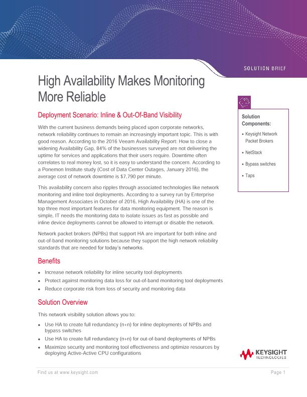 High Availability Makes Monitoring More Reliable