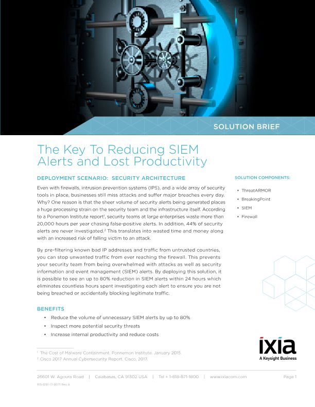 The Key To Reducing SIEM Alerts and Lost Productivity
