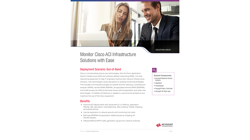 Monitor Cisco ACI Infrastructure Solutions with Ease