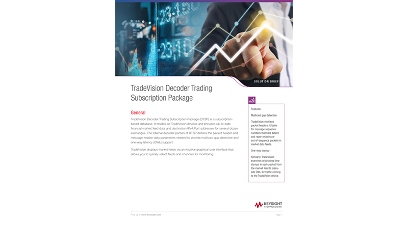 TradeVision Decoder Trading Subscription Package