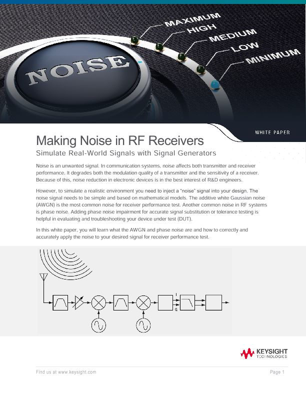 AWGN Noise and Phase Noise – Simplify Performance Tests