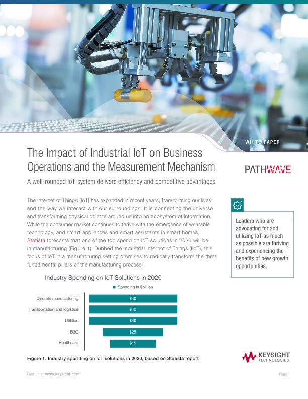 Industrial IoT (IIoT) Business Operations Impact