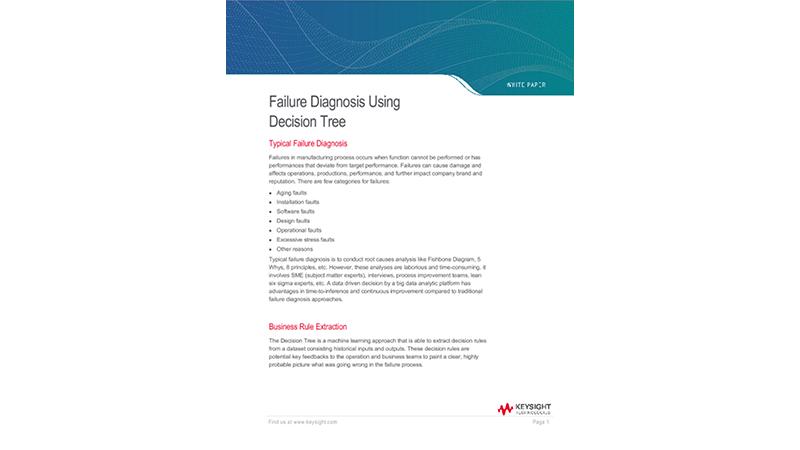 Failure Diagnosis Using Decision Tree