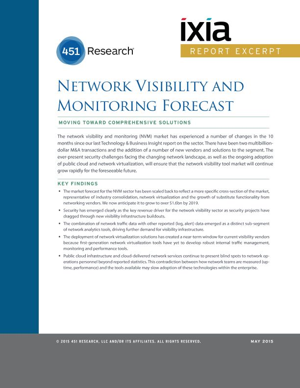 Network Visibility and Monitoring Forecast
