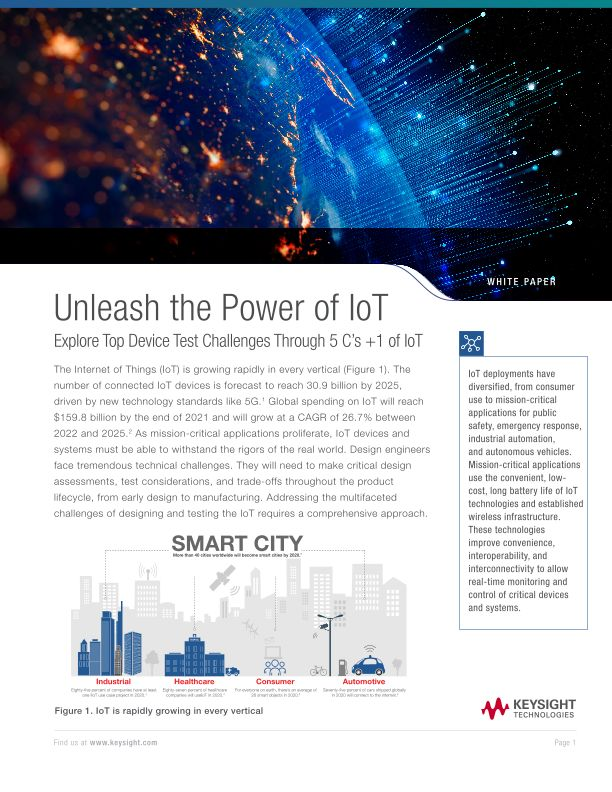 Unleash the Power of IoT