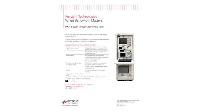 When Bandwidth Matters