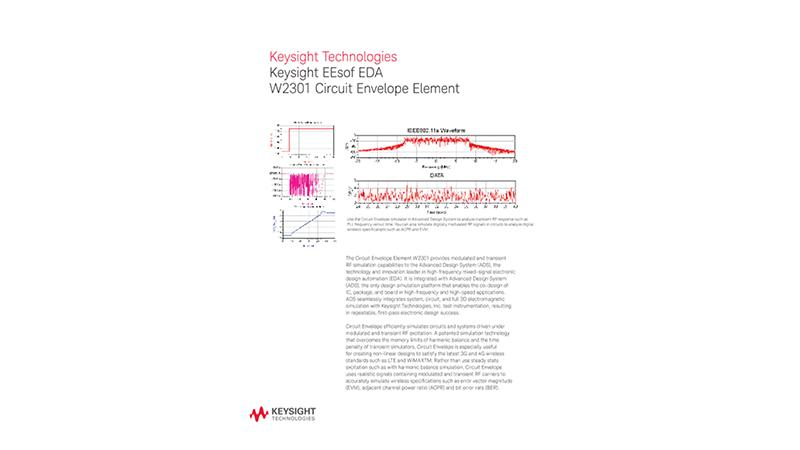 EEsof EDA W2301 Circuit Envelope Element