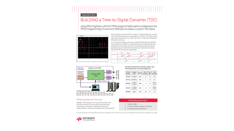 BUILDING a Time-to-Digital Converter (TDC)