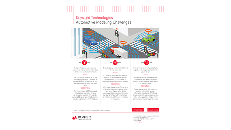 Automotive Modeling Challenges