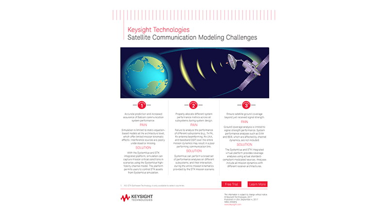 Satellite Communication Modeling Challenges