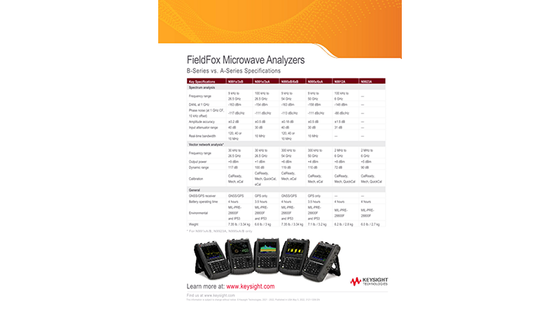 FieldFox Microwave Analyzers B-Series vs. A-Series Specifications