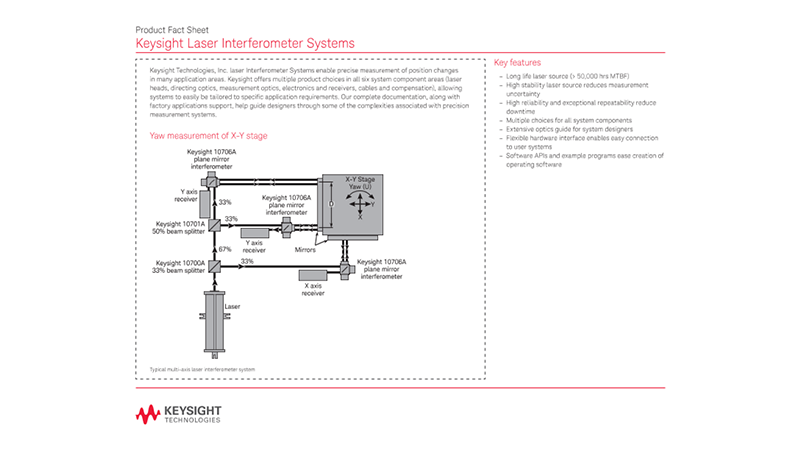 Laser Interferometer Systems – Product Fact Sheet