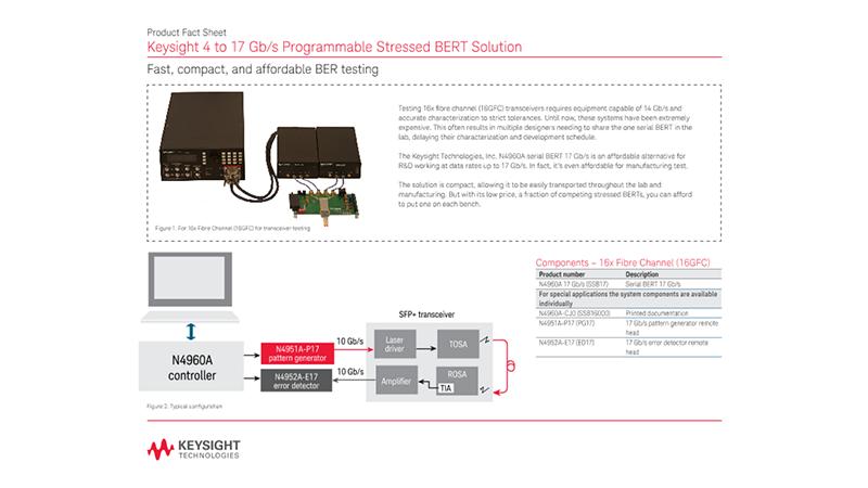 4 -- 17 Gb/s Programmable Stressed BERT Solution