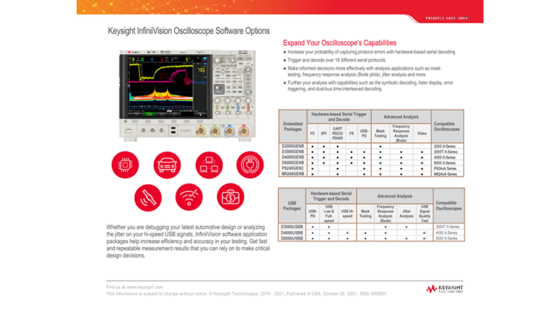 InfiniiVision Oscilloscope Software Options
