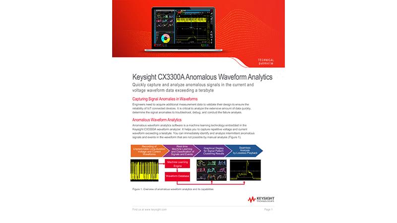 CX3300A Anomalous Waveform Analytics