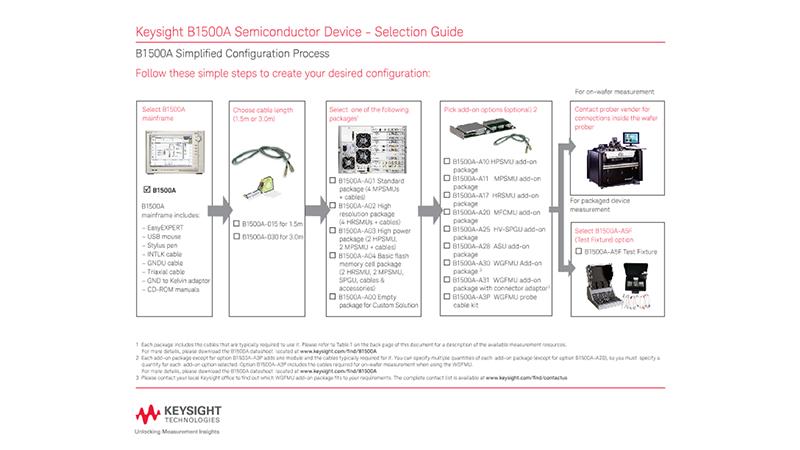 B1500 Semiconductor Device Analyzer