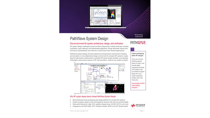 PathWave System Design