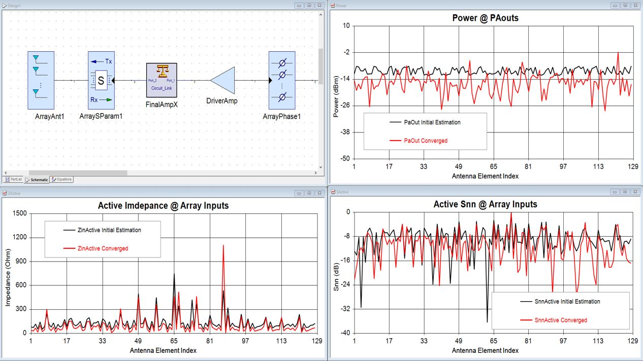 Keysight Technologies Accelerates 5G Design, Simulation and Verification Workflows with PathWave Design 2021 Software Suite