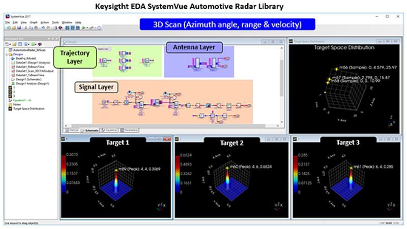 Autonomous Driving | Keysight