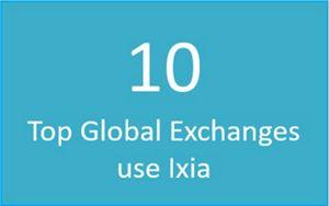 10 Exchanges