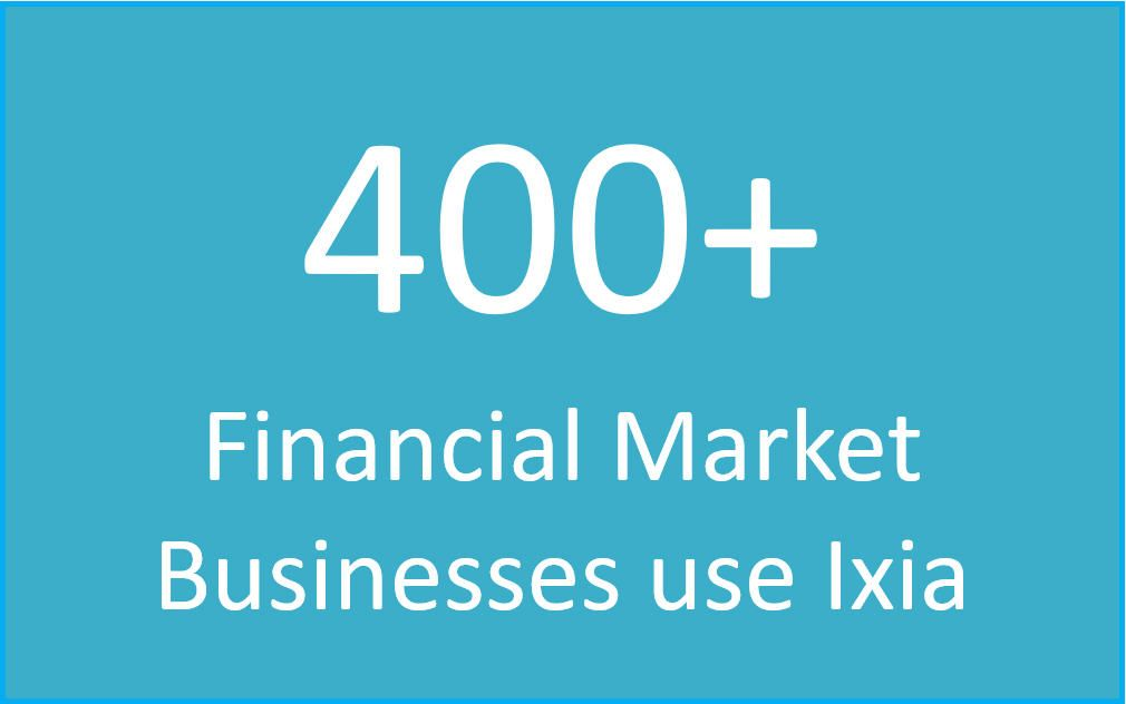 400 Financial Businesses