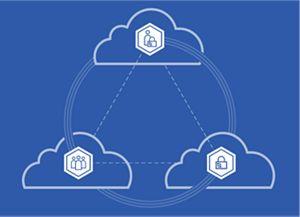Cloud Monitoring Diagram