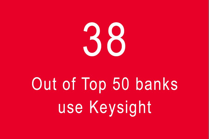 38 Banks