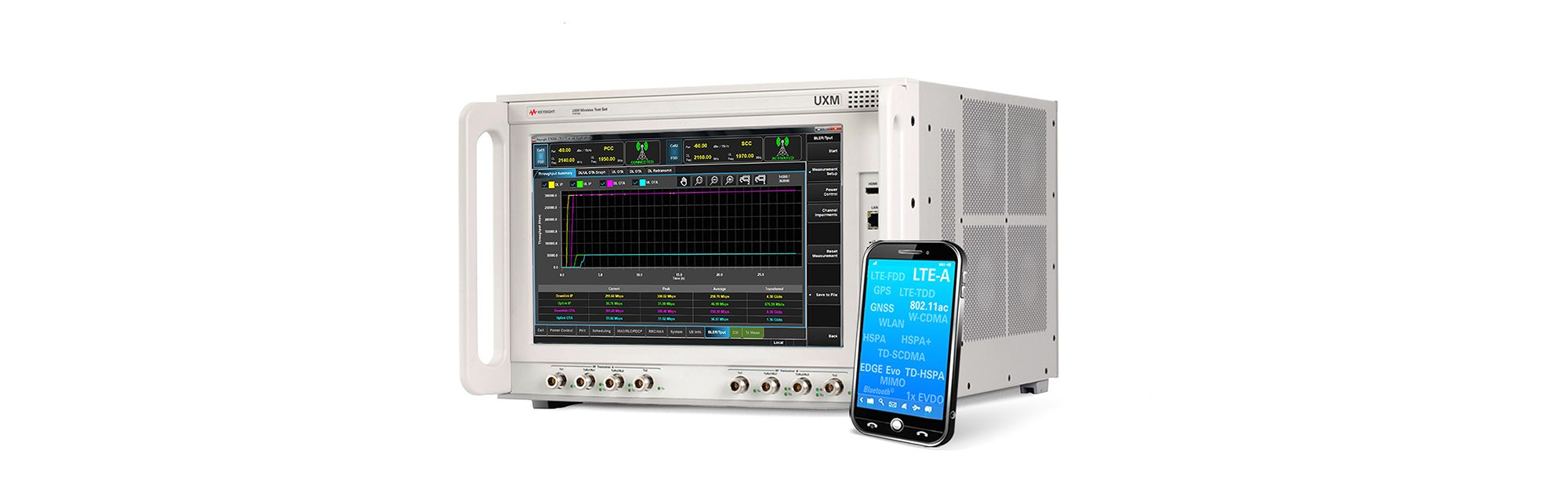4G, 3G and 2G Device Testing