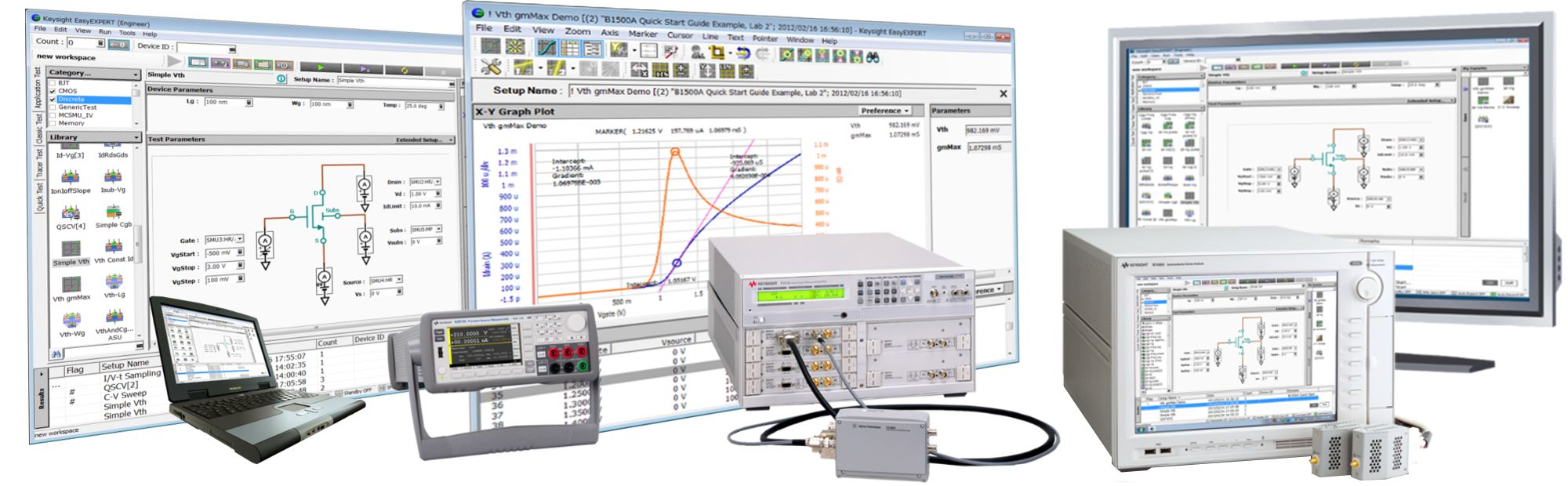 Precision Current-Voltage Analyzer