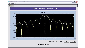 N7509A Waveform Generation Toolbox