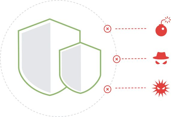ThreatARMOR - Threat Intelligence Gateway Blocks Malware