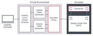 IxVerify diagram