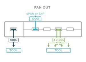 Fan Out_0