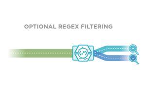RegEx Filtering