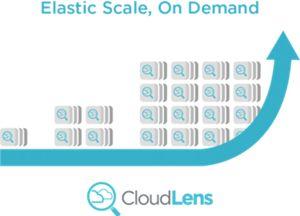 Elastic Scale