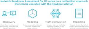 Hawkeye_UC_Slide