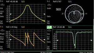 S-Parameter Mix Mode