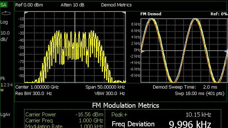 AM/FM demodulation