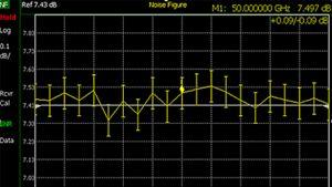 noise figure measuement