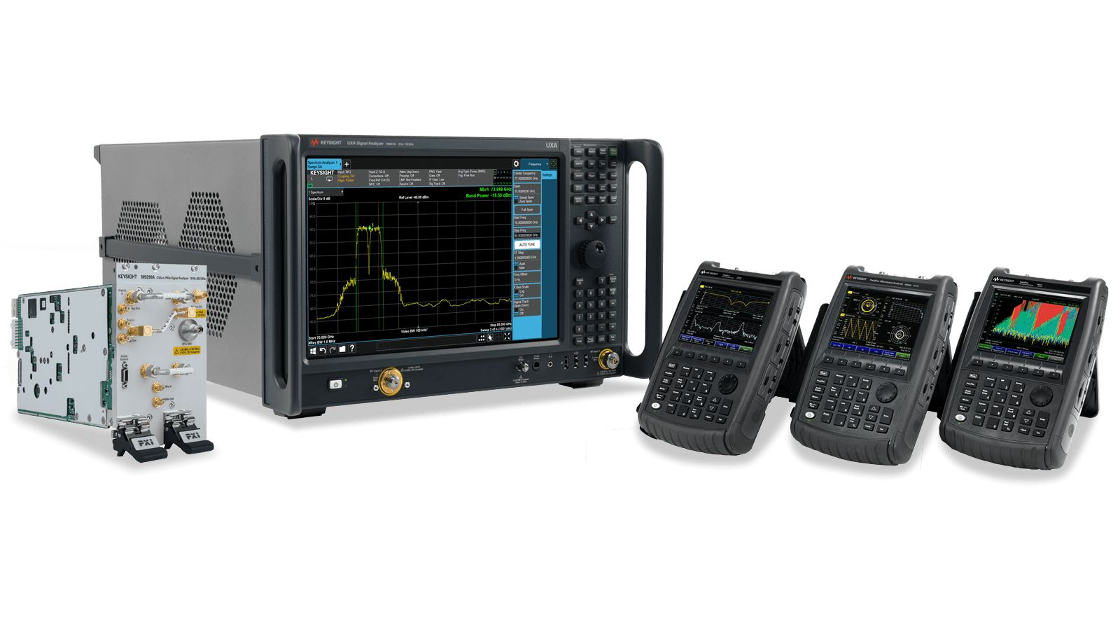 Spectrum Analyzers (Signal Analyzers) | Keysight