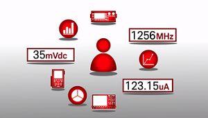 BenchVue Software Overview
